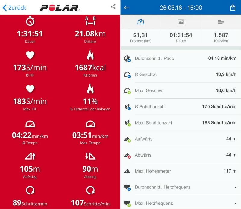 Polar M400 und Runtastic iPhone Tracking im Vergleich